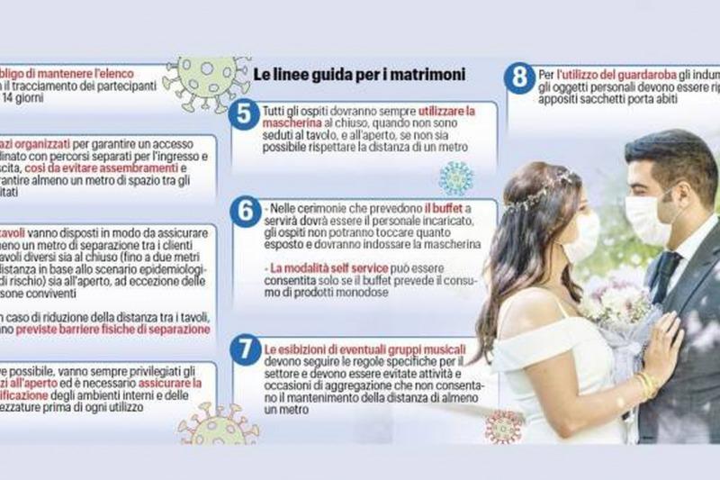 Le regole per un matrimonio in sicurezza nel 2021 con covid: le risposte alle domande più frequenti